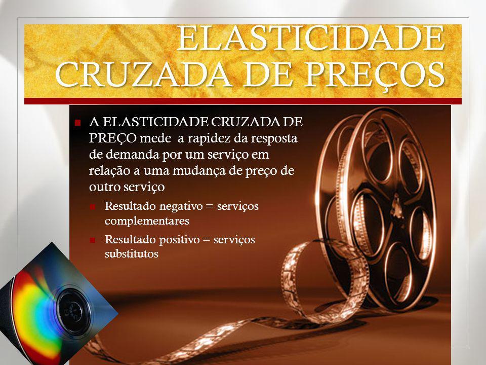 ELASTICIDADE CRUZADA DE PREÇOS A ELASTICIDADE CRUZADA DE PREÇO mede a rapidez da resposta de demanda por um serviço em relação a uma mudança de preço