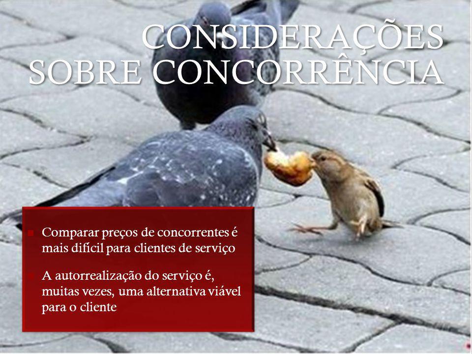 CONSIDERAÇÕES SOBRE CONCORRÊNCIA