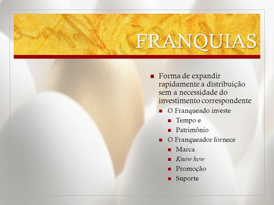 FRANQUIAS Forma de expandir rapidamente a distribuição sem a necessidade do investimento correspondente O Franqueado investe Tempo e Patrimônio O Fran