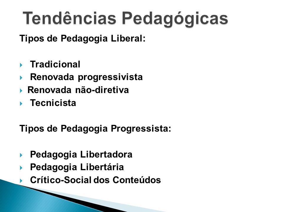 Tipos de Pedagogia Liberal: Tradicional Renovada progressivista Renovada não-diretiva Tecnicista Tipos de Pedagogia Progressista: Pedagogia Libertadora Pedagogia Libertária Crítico-Social dos Conteúdos
