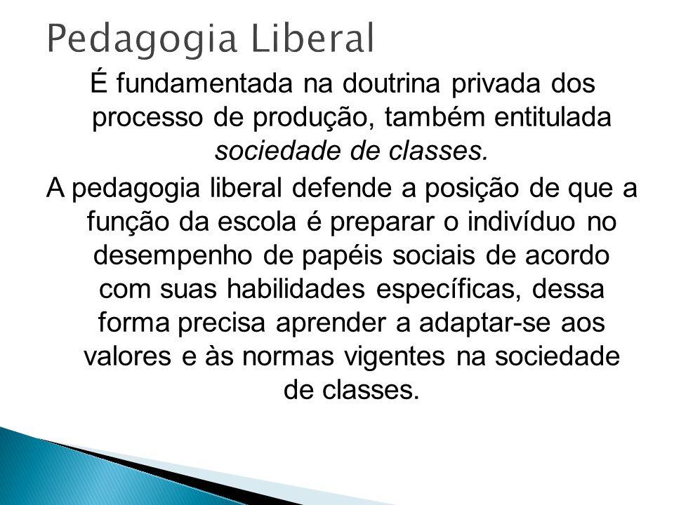 É fundamentada na doutrina privada dos processo de produção, também entitulada sociedade de classes.