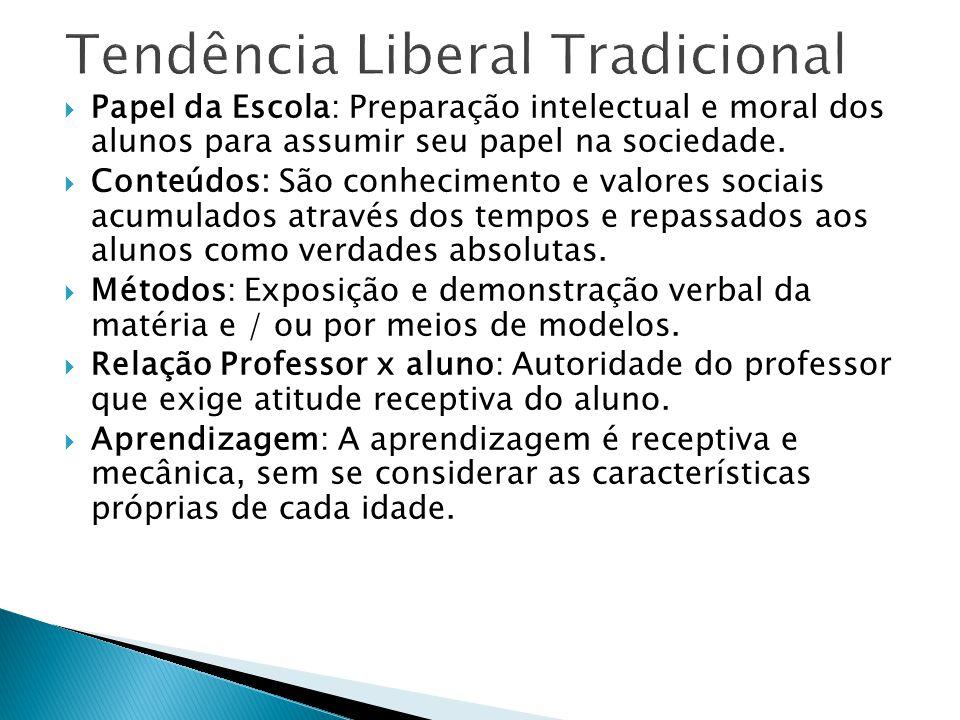 Papel da Escola: Preparação intelectual e moral dos alunos para assumir seu papel na sociedade.