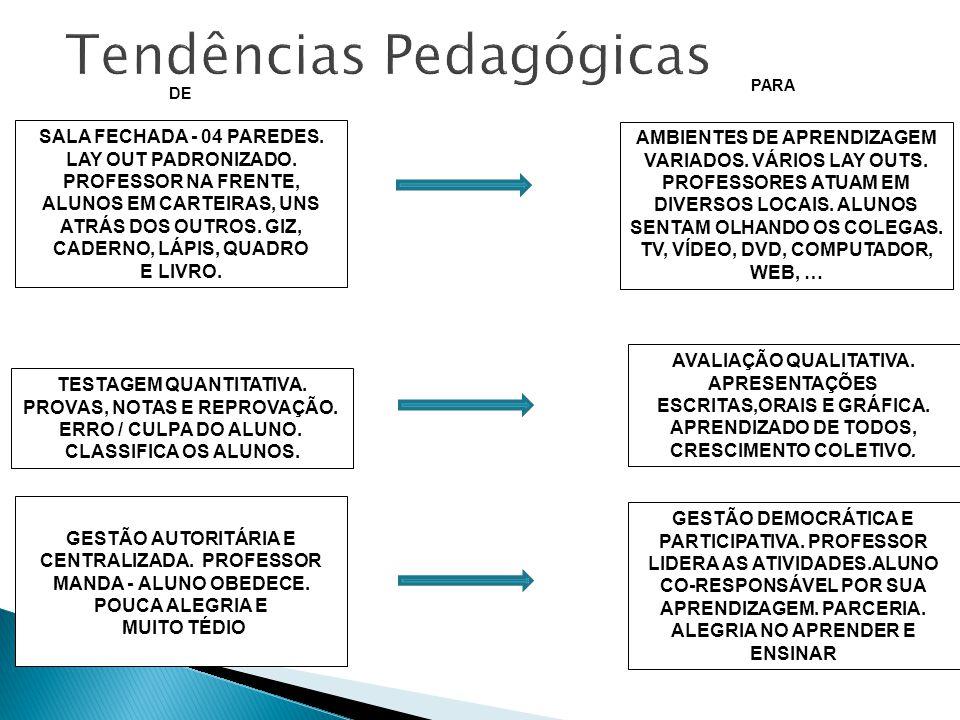 PARA DE SALA FECHADA - 04 PAREDES.LAY OUT PADRONIZADO.