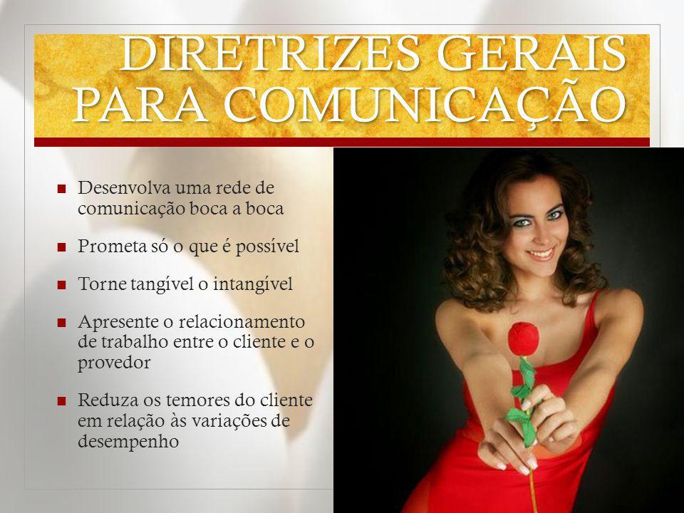 DIRETRIZES GERAIS PARA COMUNICAÇÃO Desenvolva uma rede de comunicação boca a boca Prometa só o que é possível Torne tangível o intangível Apresente o