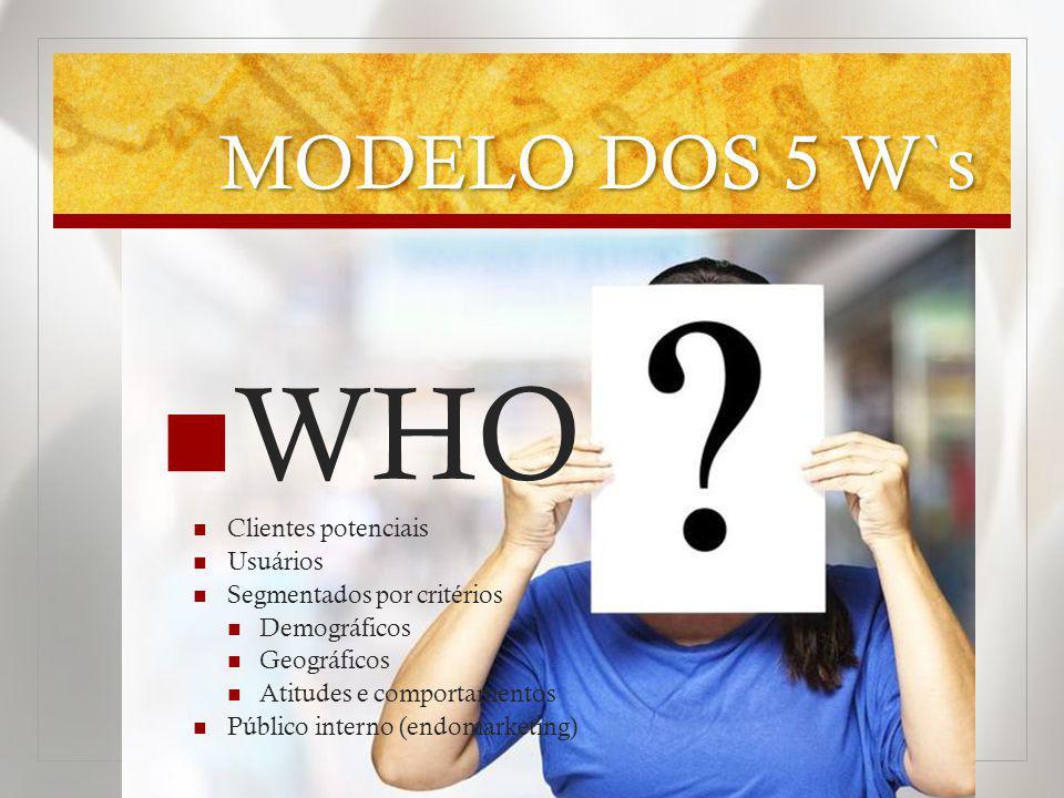 MODELO DOS 5 W`s WHO Clientes potenciais Usuários Segmentados por critérios Demográficos Geográficos Atitudes e comportamentos Público interno (endomarketing)