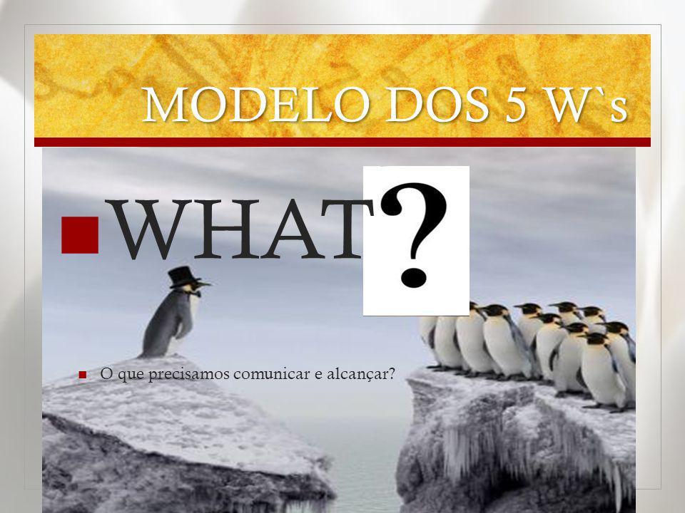 MODELO DOS 5 W`s WHAT O que precisamos comunicar e alcançar?