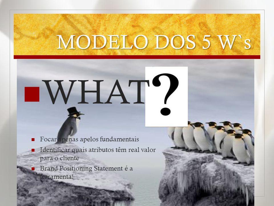 MODELO DOS 5 W`s WHAT Focar apenas apelos fundamentais Identificar quais atributos têm real valor para o cliente Brand Positioning Statement é a ferramenta!