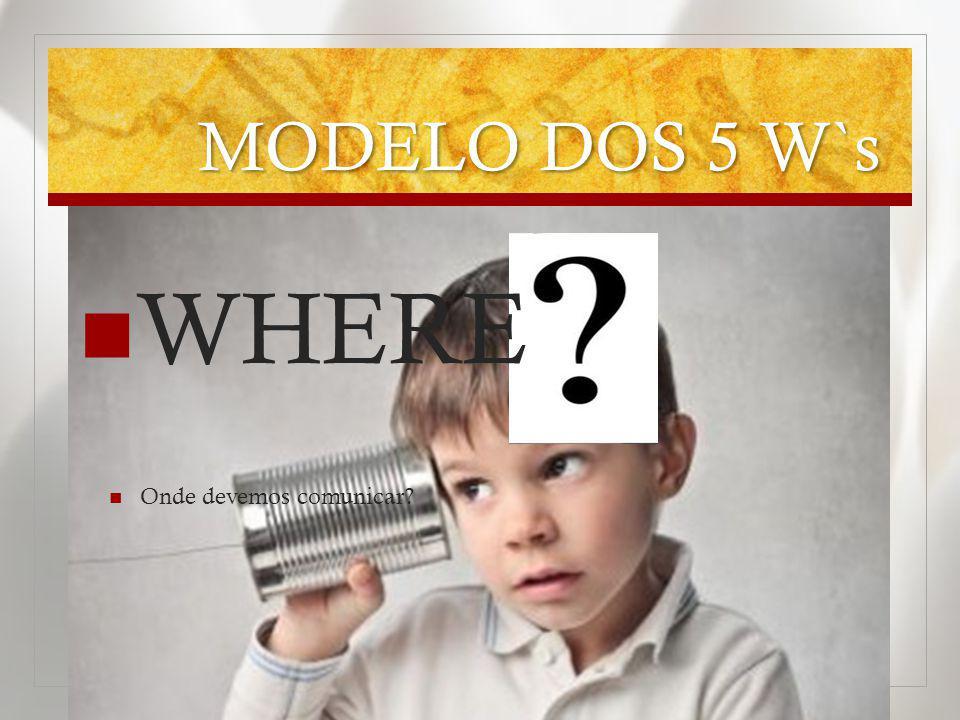 MODELO DOS 5 W`s WHERE Escolha da mídia Canais tradicionais (TV, radio, revistas etc.) Canais alternativos Relações públicas WEB Boca a boca