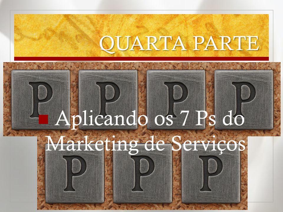 QUARTA PARTE Aplicando os 7 Ps do Marketing de Serviços