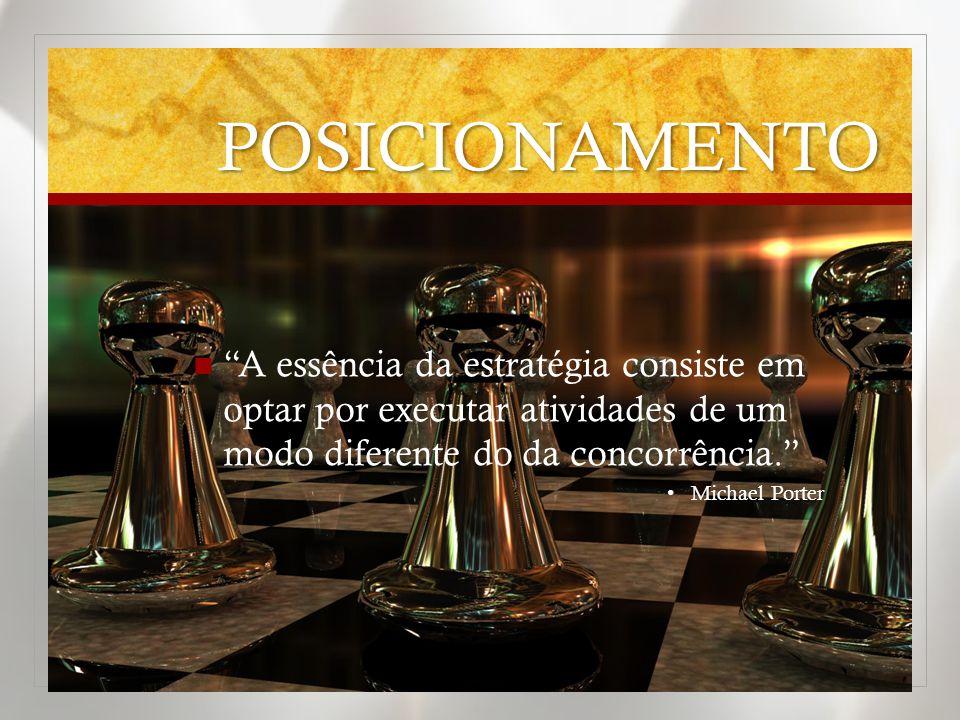 POSICIONAMENTO A essência da estratégia consiste em optar por executar atividades de um modo diferente do da concorrência.