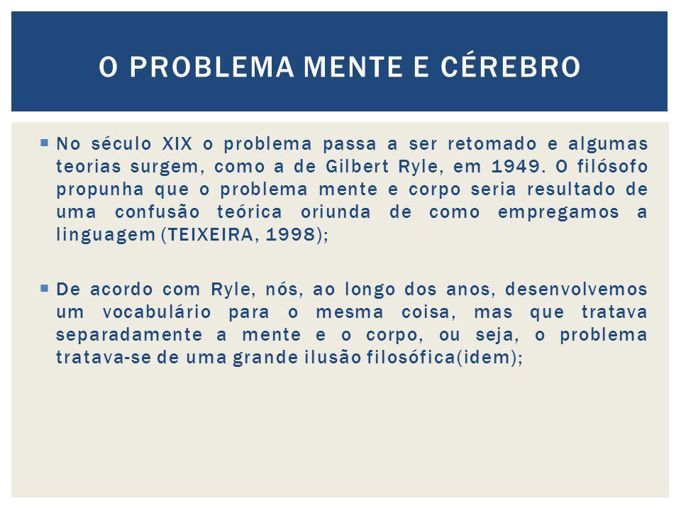 No século XIX o problema passa a ser retomado e algumas teorias surgem, como a de Gilbert Ryle, em 1949. O filósofo propunha que o problema mente e co