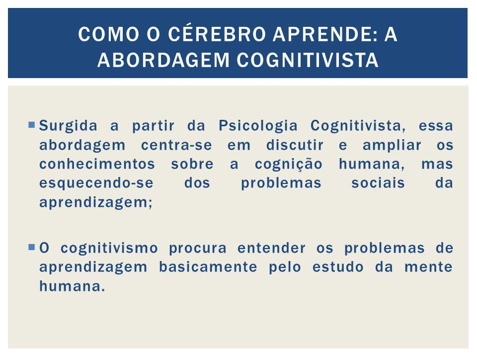 Surgida a partir da Psicologia Cognitivista, essa abordagem centra-se em discutir e ampliar os conhecimentos sobre a cognição humana, mas esquecendo-s