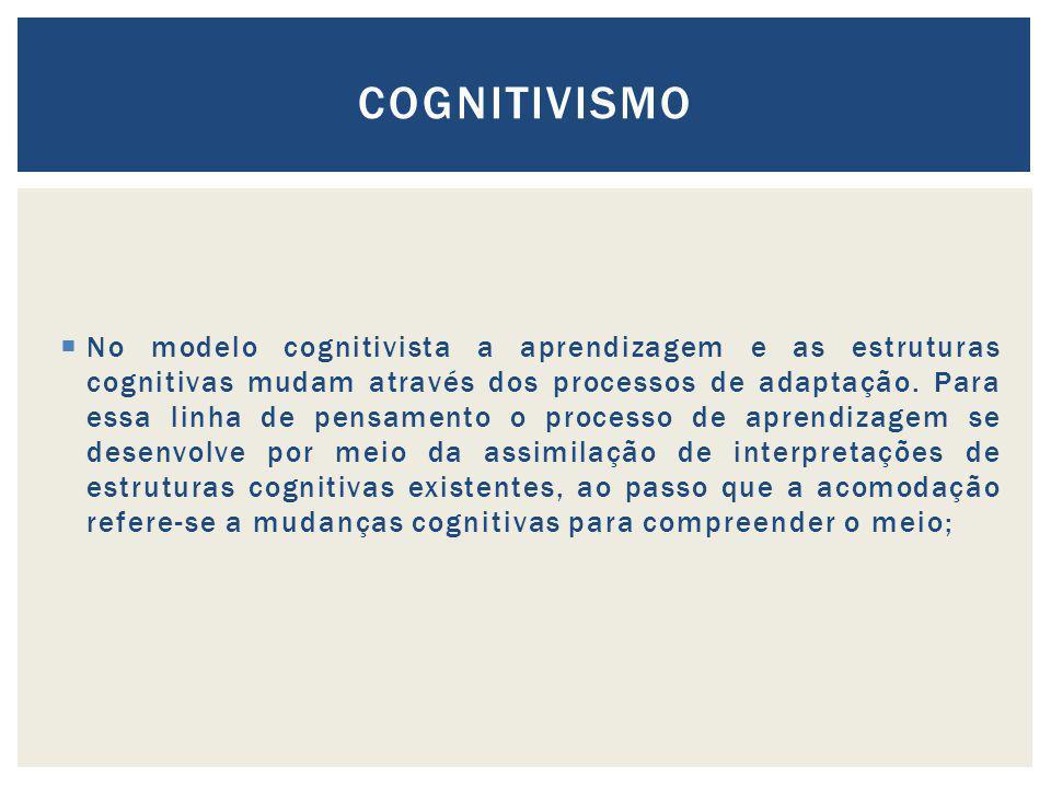 No modelo cognitivista a aprendizagem e as estruturas cognitivas mudam através dos processos de adaptação. Para essa linha de pensamento o processo de