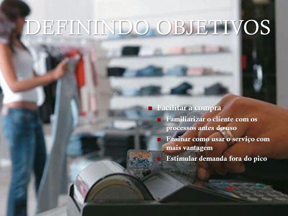 DEFININDO OBJETIVOS Facilitar a compra Facilitar a compra Familiarizar o cliente com os processos antes do uso Familiarizar o cliente com os processos