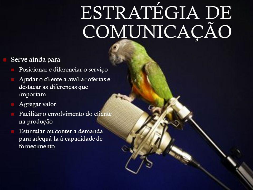 ESTRATÉGIA DE COMUNICAÇÃO Serve ainda para Posicionar e diferenciar o serviço Ajudar o cliente a avaliar ofertas e destacar as diferenças que importam