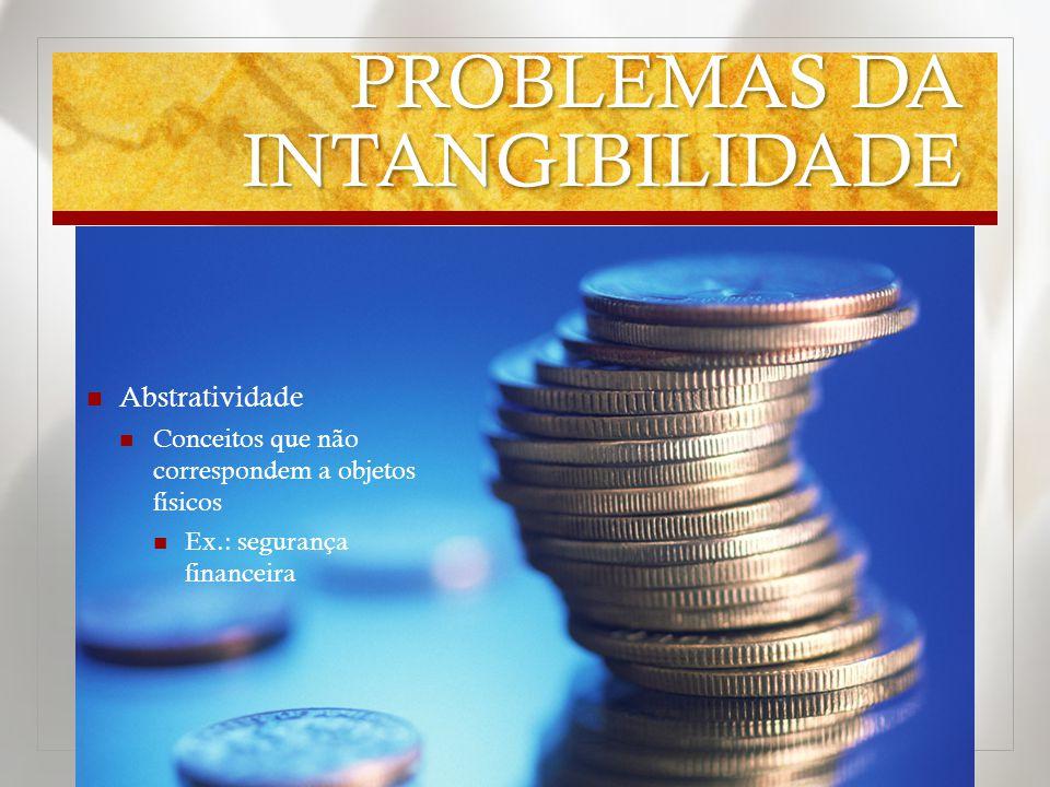PROBLEMAS DA INTANGIBILIDADE Abstratividade Conceitos que não correspondem a objetos físicos Ex.: segurança financeira