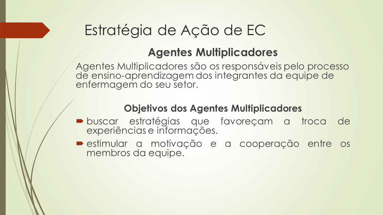 Estratégia de Ação de EC Agentes Multiplicadores Agentes Multiplicadores são os responsáveis pelo processo de ensino-aprendizagem dos integrantes da e