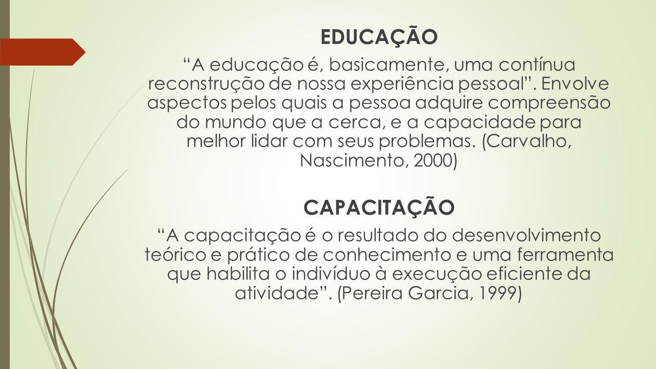 EDUCAÇÃO A educação é, basicamente, uma contínua reconstrução de nossa experiência pessoal. Envolve aspectos pelos quais a pessoa adquire compreensão