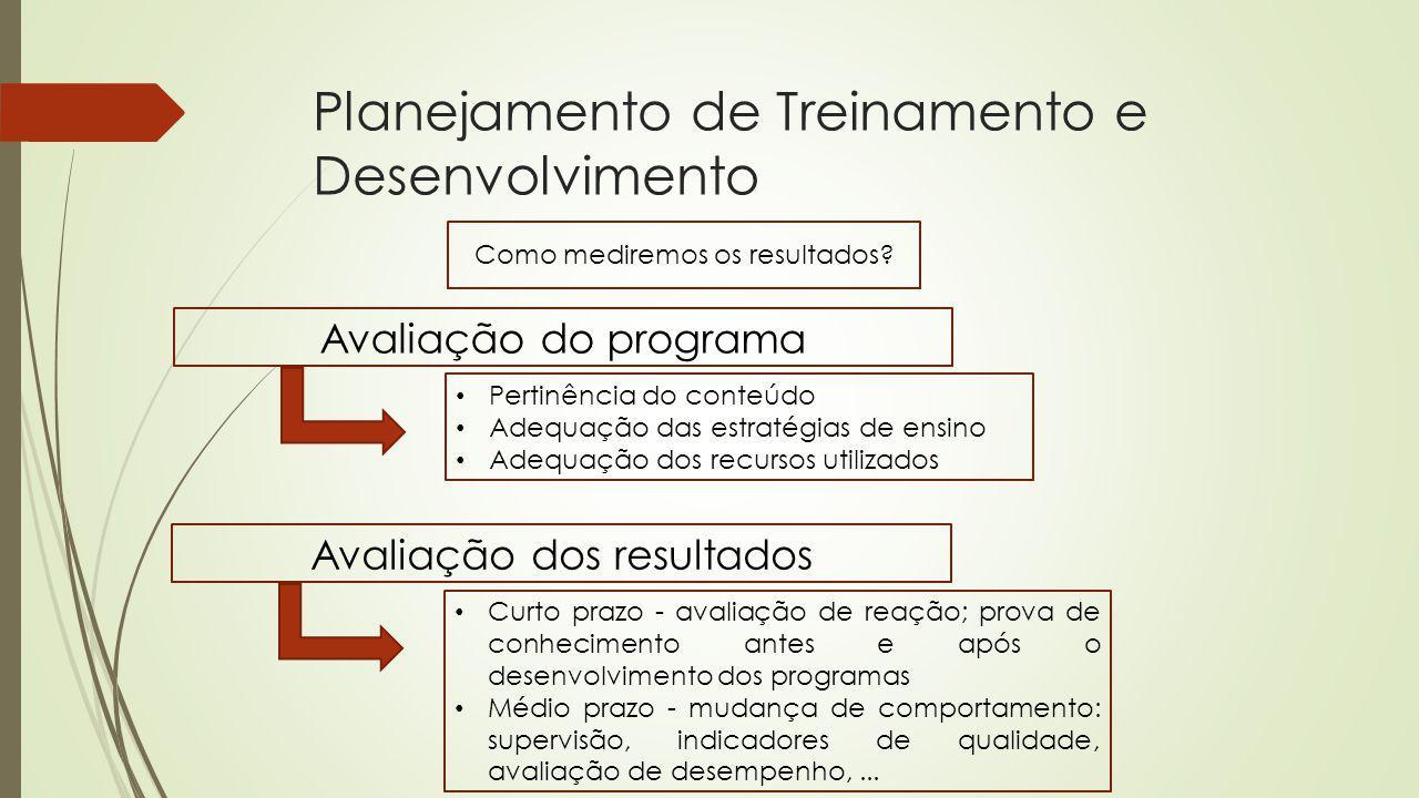 Planejamento de Treinamento e Desenvolvimento Como mediremos os resultados? Avaliação do programa Pertinência do conteúdo Adequação das estratégias de