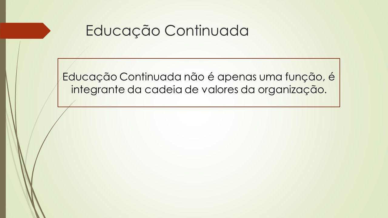 Educação Continuada Educação Continuada não é apenas uma função, é integrante da cadeia de valores da organização.