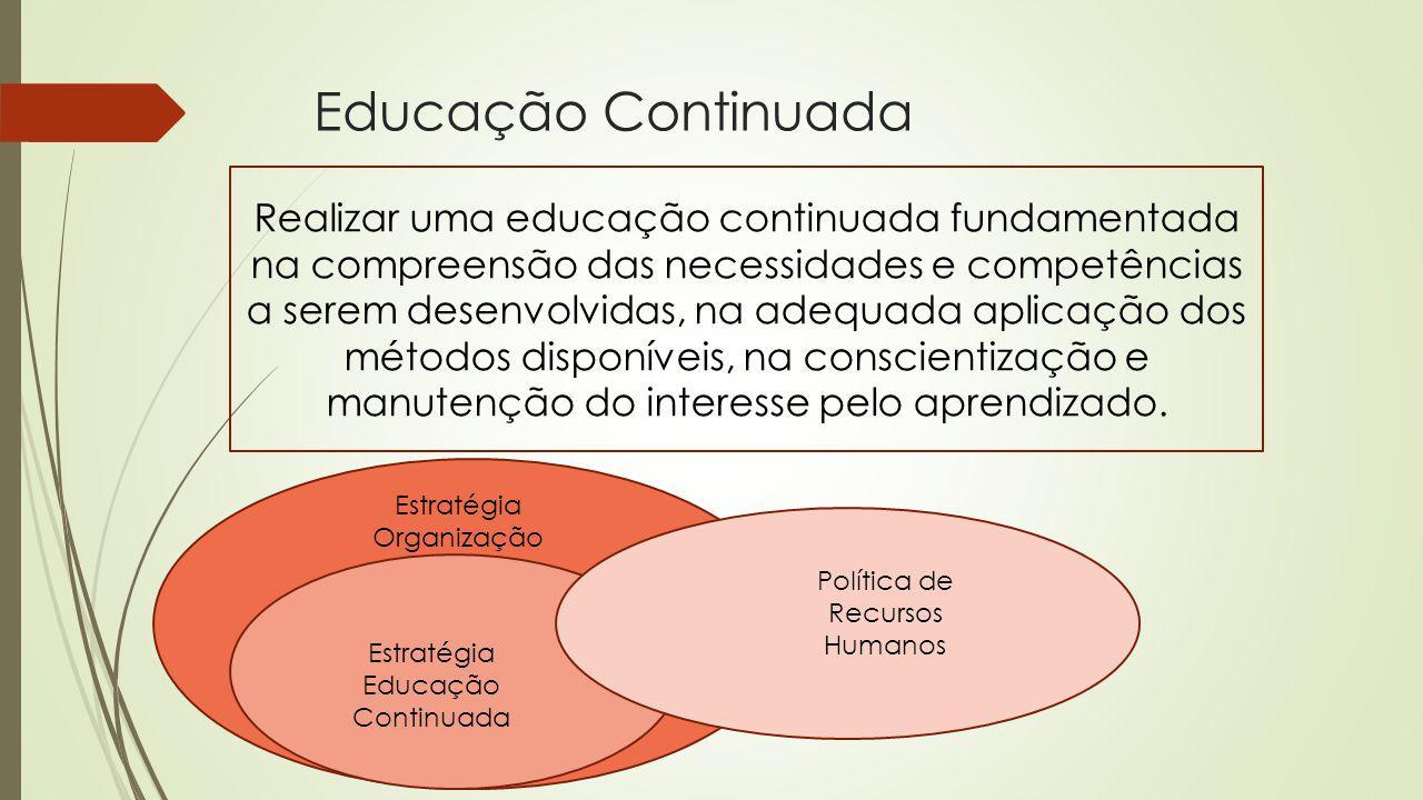 Educação Continuada Realizar uma educação continuada fundamentada na compreensão das necessidades e competências a serem desenvolvidas, na adequada ap