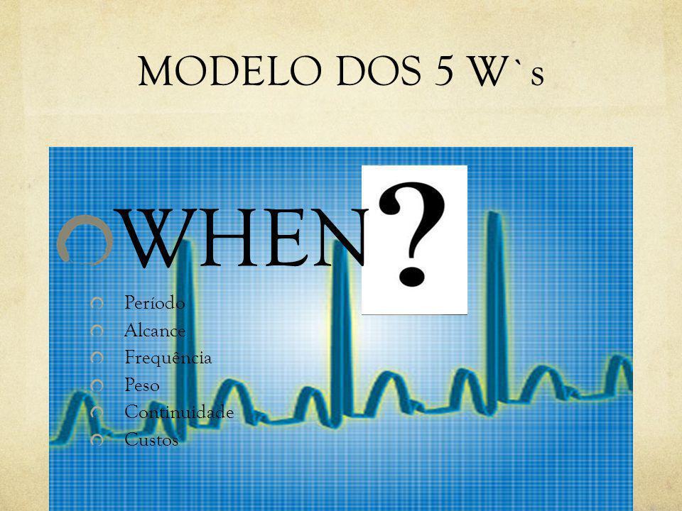 MODELO DOS 5 W`s WHEN Período Alcance Frequência Peso Continuidade Custos