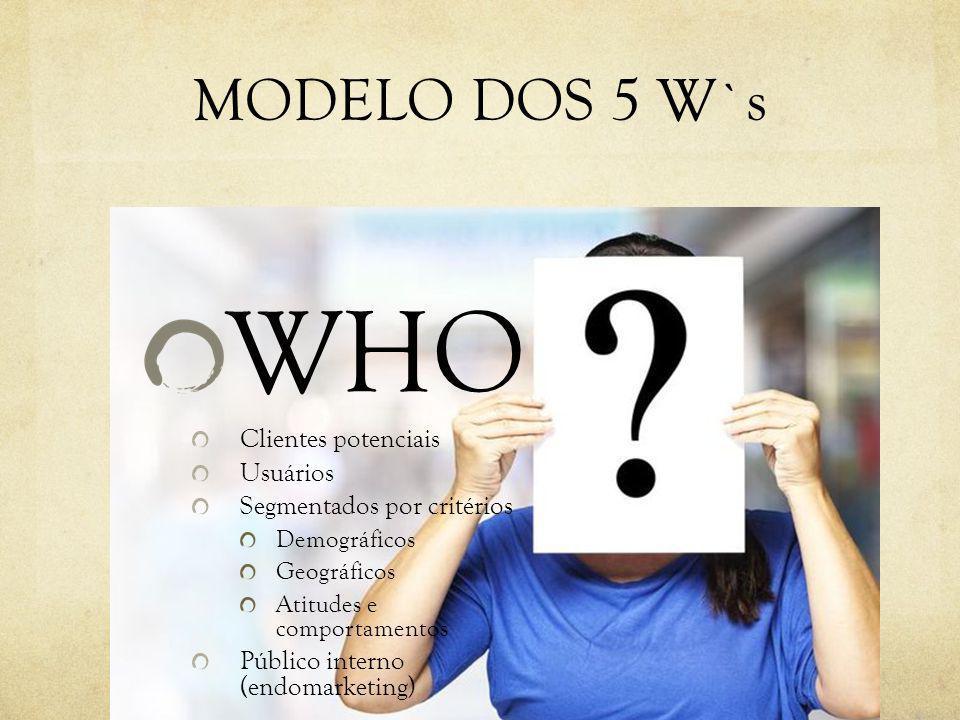 MODELO DOS 5 W`s WHO Clientes potenciais Usuários Segmentados por critérios Demográficos Geográficos Atitudes e comportamentos Público interno (endoma