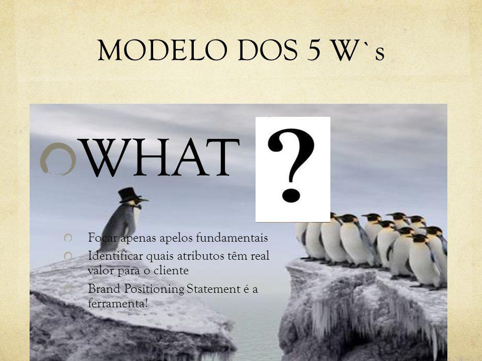 MODELO DOS 5 W`s WHAT Focar apenas apelos fundamentais Identificar quais atributos têm real valor para o cliente Brand Positioning Statement é a ferra