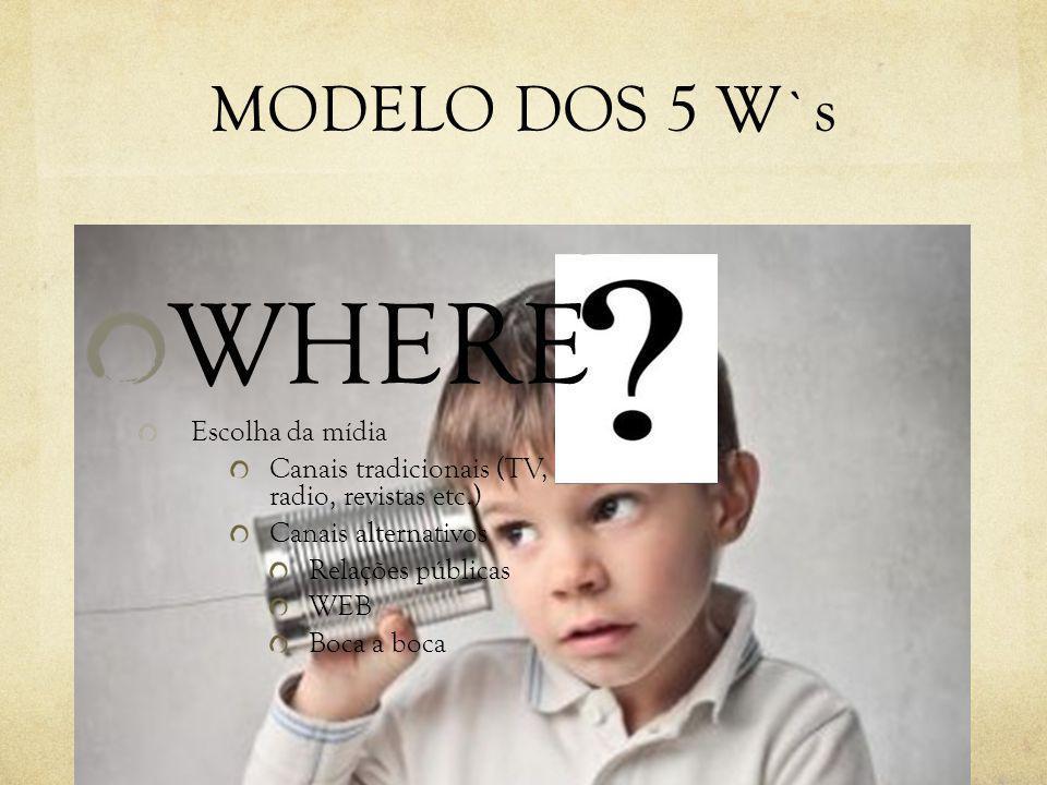 MODELO DOS 5 W`s WHEN Quando a comunicação deve acontecer?