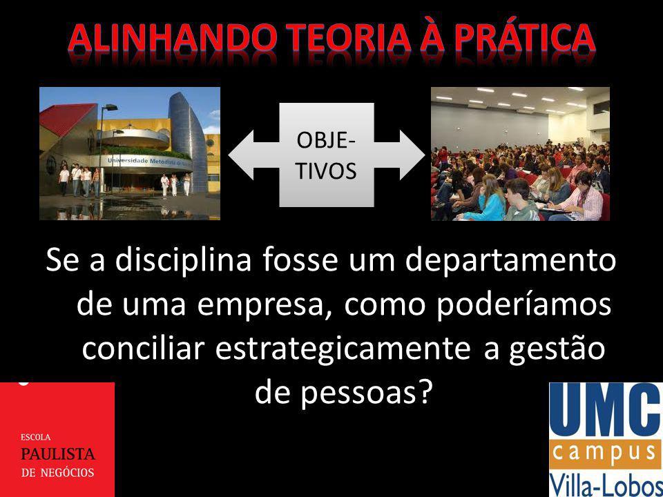 Se a disciplina fosse um departamento de uma empresa, como poderíamos conciliar estrategicamente a gestão de pessoas? OBJE- TIVOS