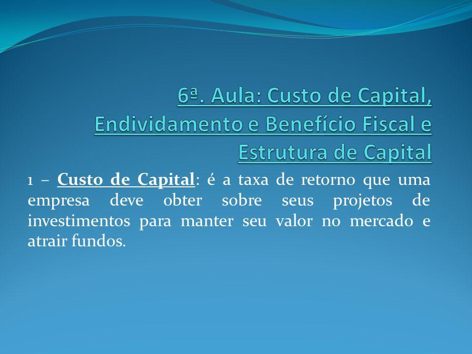 1 – Custo de Capital: é a taxa de retorno que uma empresa deve obter sobre seus projetos de investimentos para manter seu valor no mercado e atrair fu