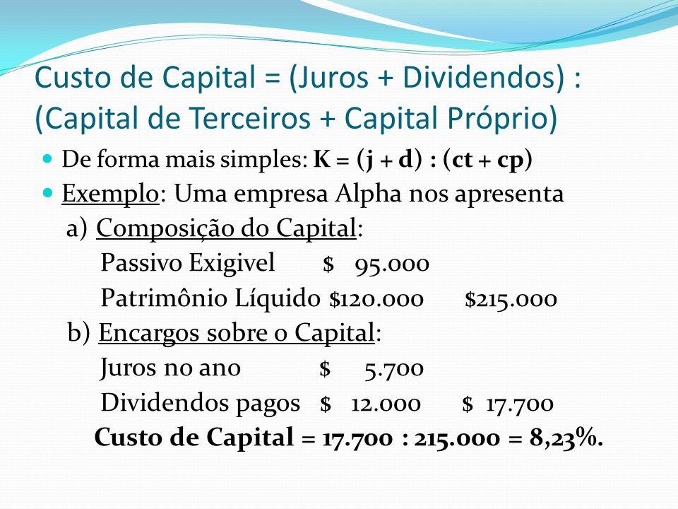 Custo de Capital = (Juros + Dividendos) : (Capital de Terceiros + Capital Próprio) De forma mais simples: K = (j + d) : (ct + cp) Exemplo: Uma empresa