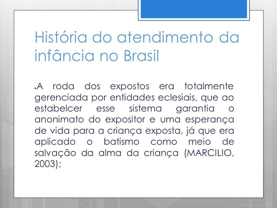 História do atendimento da infância no Brasil A roda dos expostos era totalmente gerenciada por entidades eclesiais, que ao estabelcer esse sistema ga