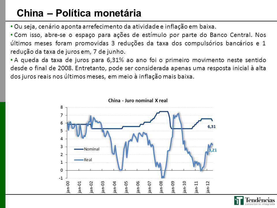 China – Política monetária Ou seja, cenário aponta arrefecimento da atividade e inflação em baixa. Com isso, abre-se o espaço para ações de estímulo p