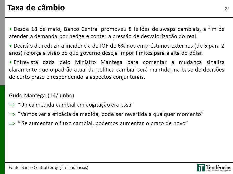 27 Desde 18 de maio, Banco Central promoveu 8 leilões de swaps cambiais, a fim de atender a demanda por hedge e conter a pressão de desvalorização do