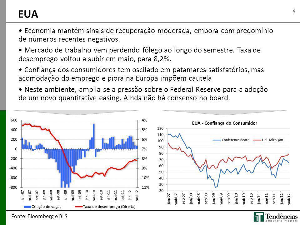 4 EUA Fonte: Bloomberg e BLS Economia mantém sinais de recuperação moderada, embora com predomínio de números recentes negativos. Mercado de trabalho