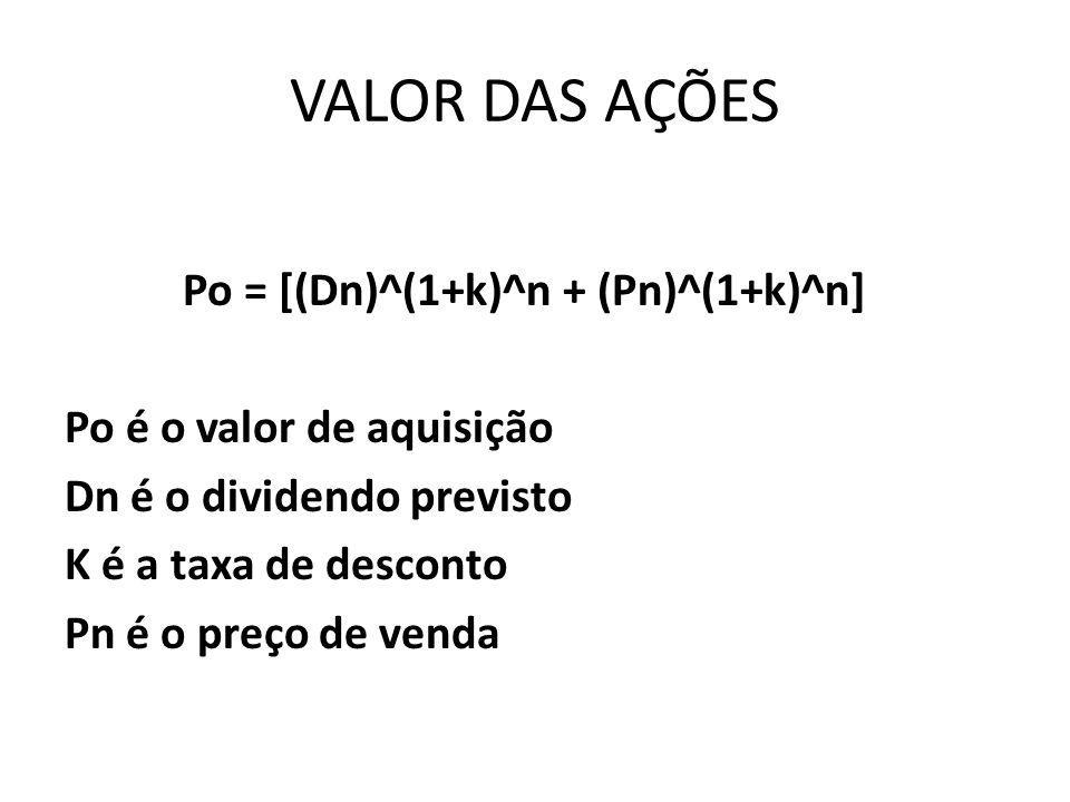 ÍNDICE PREÇO-LUCRO P/L = (Preço Mercado da Ação): (Lucro por Ação) ou Preço Mercado da Ação = P/L.