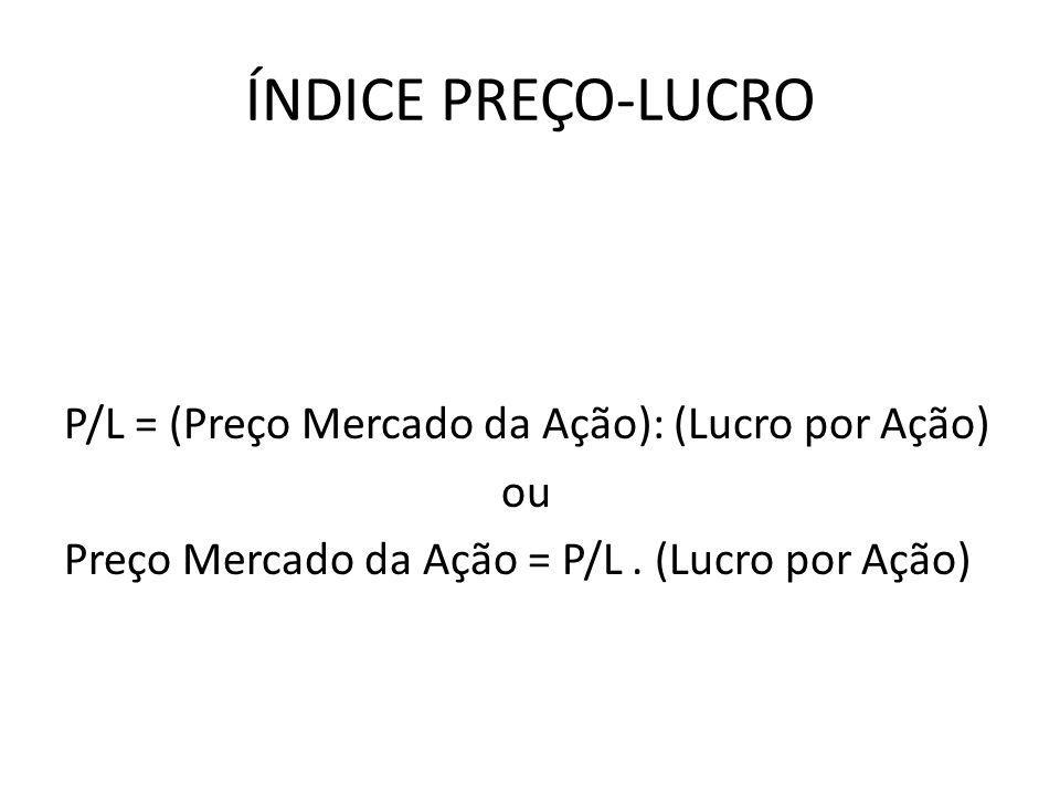 ÍNDICE PREÇO-LUCRO P/L = (Preço Mercado da Ação): (Lucro por Ação) ou Preço Mercado da Ação = P/L. (Lucro por Ação)