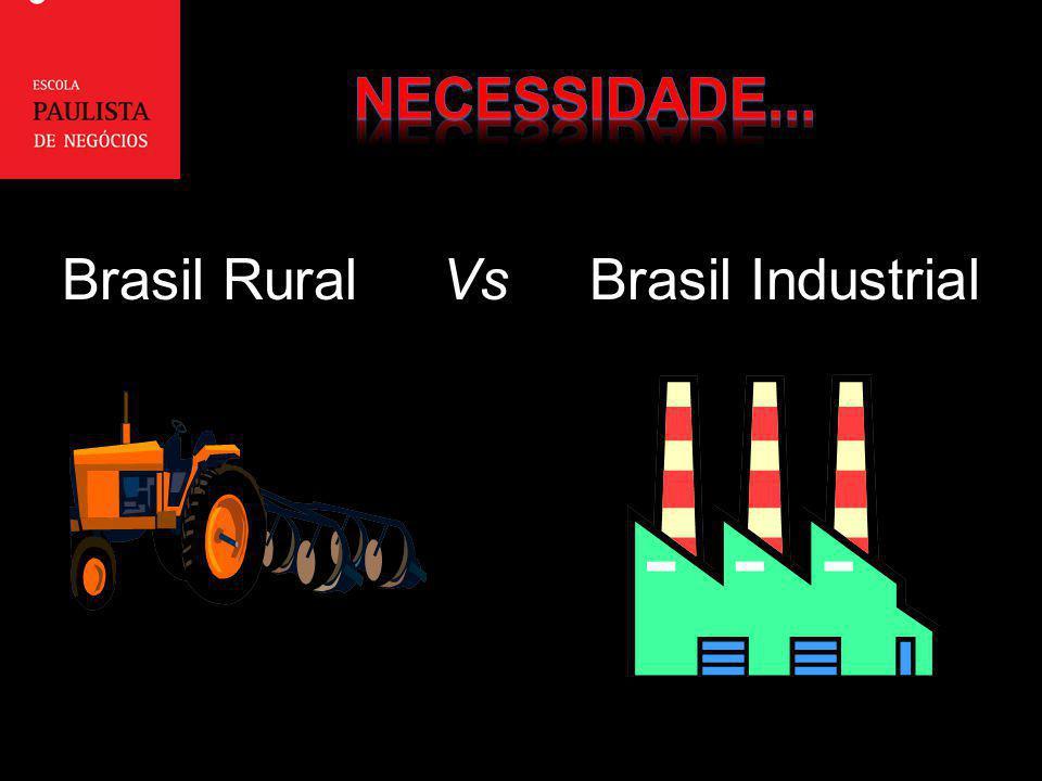 Brasil Rural Vs Brasil Industrial