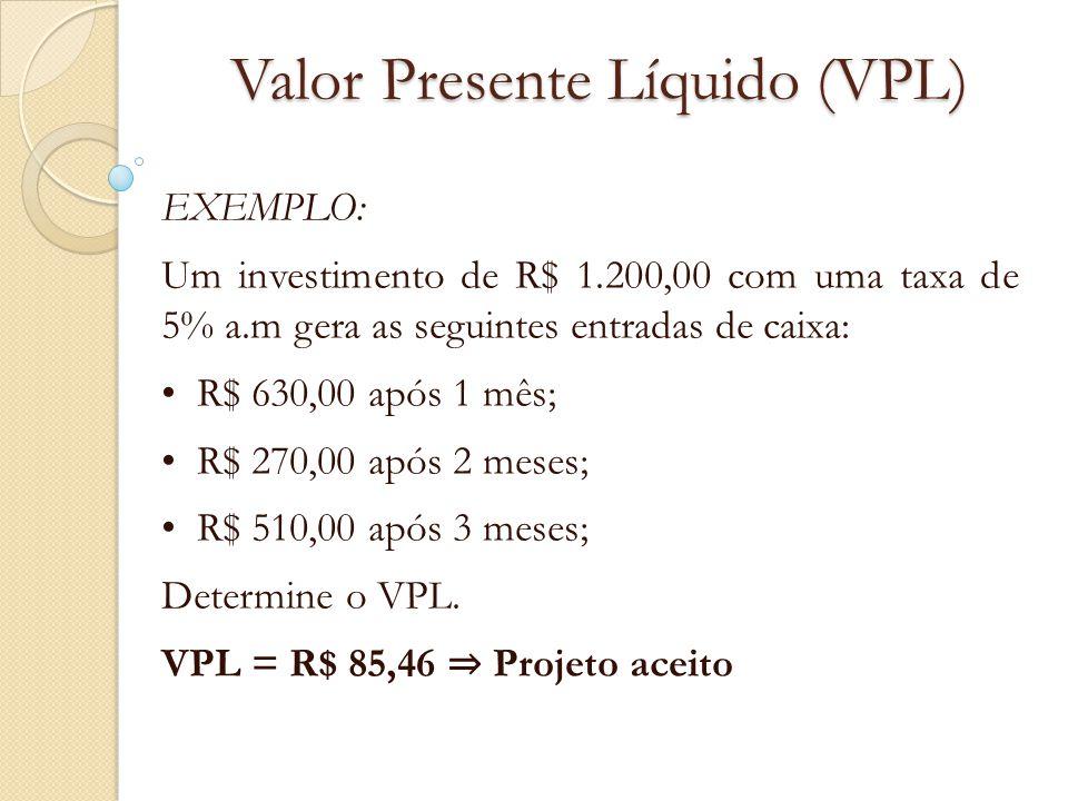 Valor Presente Líquido (VPL) EXEMPLO: Um investimento de R$ 1.200,00 com uma taxa de 5% a.m gera as seguintes entradas de caixa: R$ 630,00 após 1 mês;