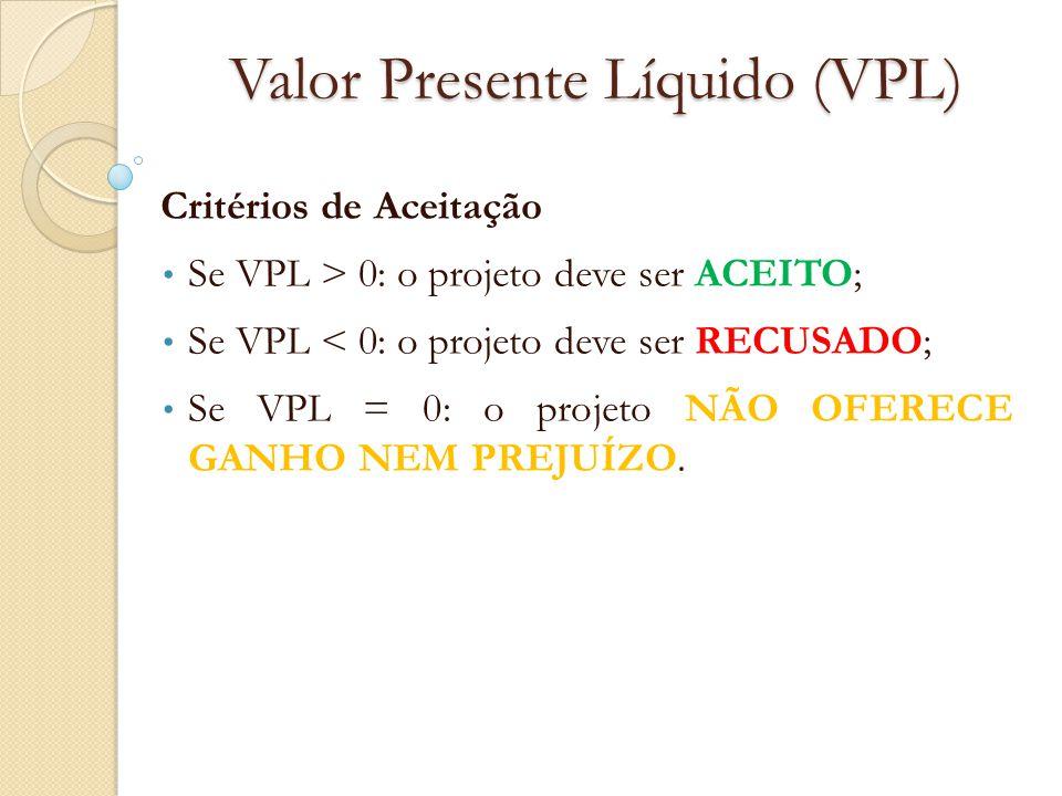 Valor Presente Líquido (VPL) Critérios de Aceitação Se VPL > 0: o projeto deve ser ACEITO; Se VPL < 0: o projeto deve ser RECUSADO; Se VPL = 0: o proj