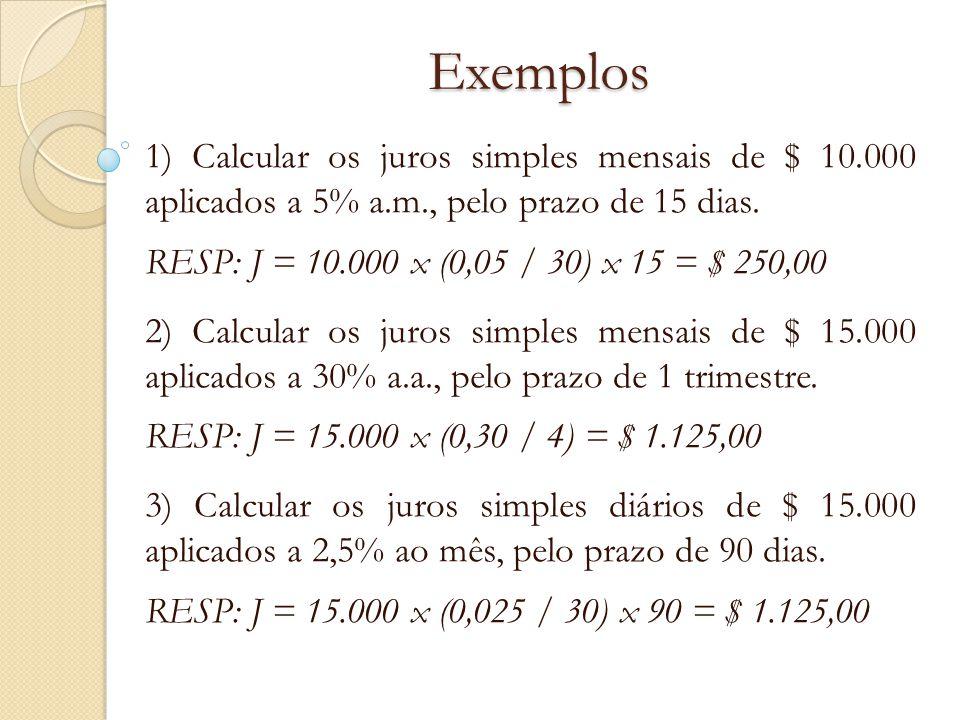 Exemplos 1) Calcular os juros simples mensais de $ 10.000 aplicados a 5% a.m., pelo prazo de 15 dias. RESP: J = 10.000 x (0,05 / 30) x 15 = $ 250,00 2