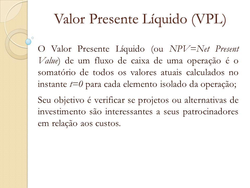 Valor Presente Líquido (VPL) O Valor Presente Líquido (ou NPV=Net Present Value) de um fluxo de caixa de uma operação é o somatório de todos os valore