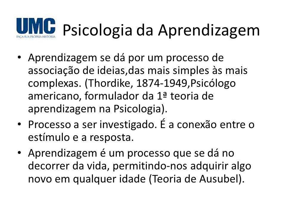 Psicologia da Aprendizagem Aprendizagem se dá por um processo de associação de ideias,das mais simples às mais complexas. (Thordike, 1874-1949,Psicólo