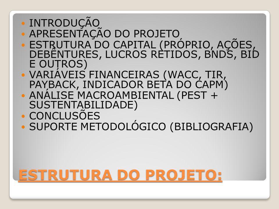 ESTRUTURA DO PROJETO: INTRODUÇÃO APRESENTAÇÃO DO PROJETO ESTRUTURA DO CAPITAL (PRÓPRIO, AÇÕES, DEBÊNTURES, LUCROS RETIDOS, BNDS, BID E OUTROS) VARIÁVEIS FINANCEIRAS (WACC, TIR, PAYBACK, INDICADOR BETA DO CAPM) ANÁLISE MACROAMBIENTAL (PEST + SUSTENTABILIDADE) CONCLUSÕES SUPORTE METODOLÓGICO (BIBLIOGRAFIA)