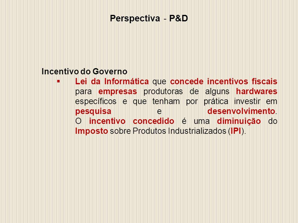 Perspectiva - P&D Incentivo do Governo Lei da Informática que concede incentivos fiscais para empresas produtoras de alguns hardwares específicos e que tenham por prática investir em pesquisa e desenvolvimento.