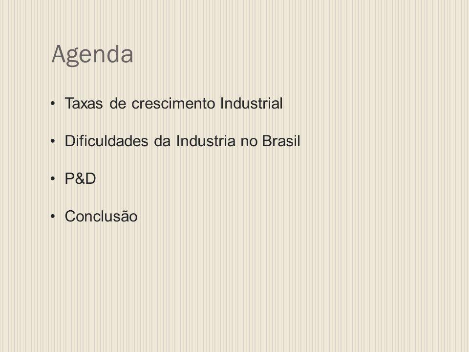 Agenda Taxas de crescimento Industrial Dificuldades da Industria no Brasil P&D Conclusão