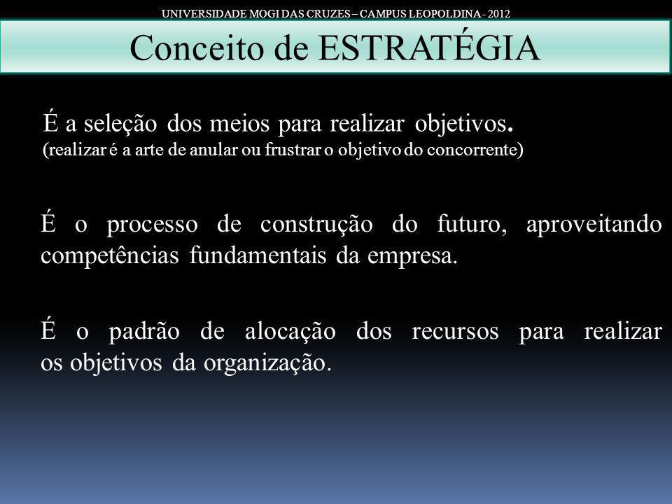 UNIVERSIDADE MOGI DAS CRUZES – CAMPUS LEOPOLDINA - 2012 Conceito de ESTRATÉGIA É a seleção dos meios para realizar objetivos. (realizar é a arte de an