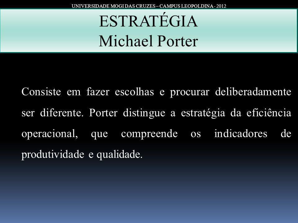 UNIVERSIDADE MOGI DAS CRUZES – CAMPUS LEOPOLDINA - 2012 ESTRATÉGIA Michael Porter Consiste em fazer escolhas e procurar deliberadamente ser diferente.