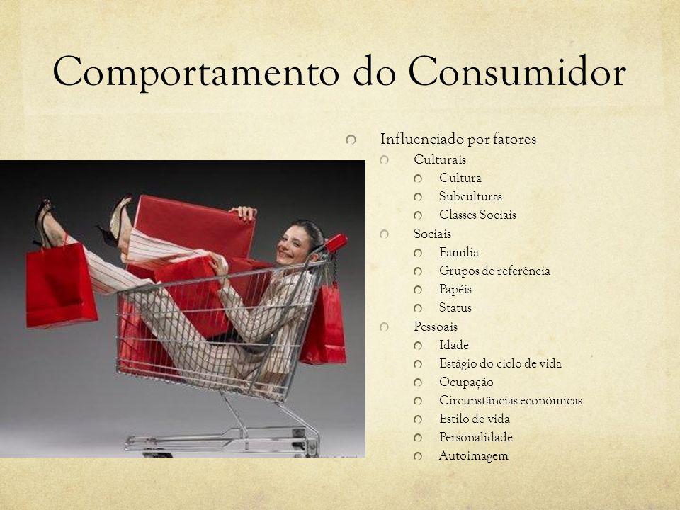 Comportamento do Consumidor Influenciado por fatores Culturais Cultura Subculturas Classes Sociais Sociais Família Grupos de referência Papéis Status